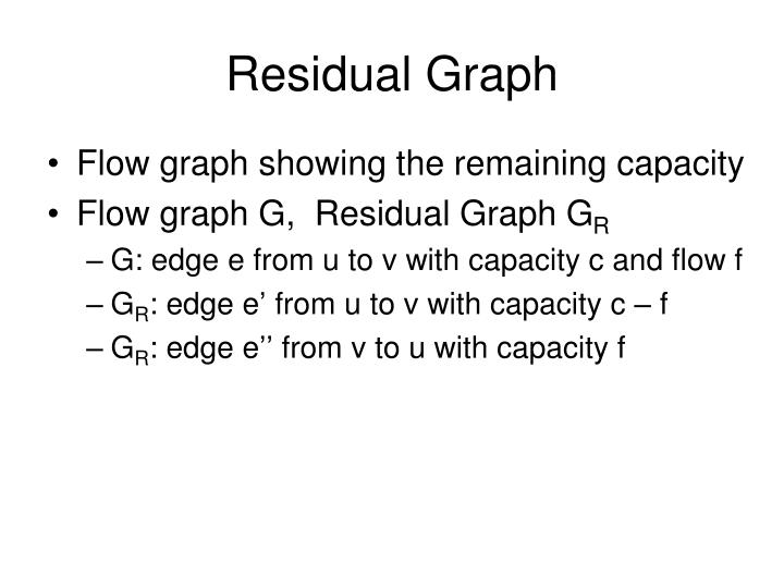Residual Graph