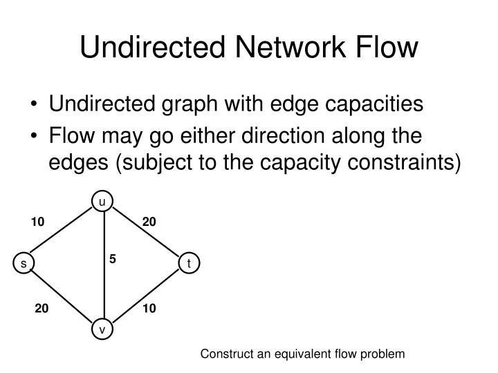 Undirected Network Flow