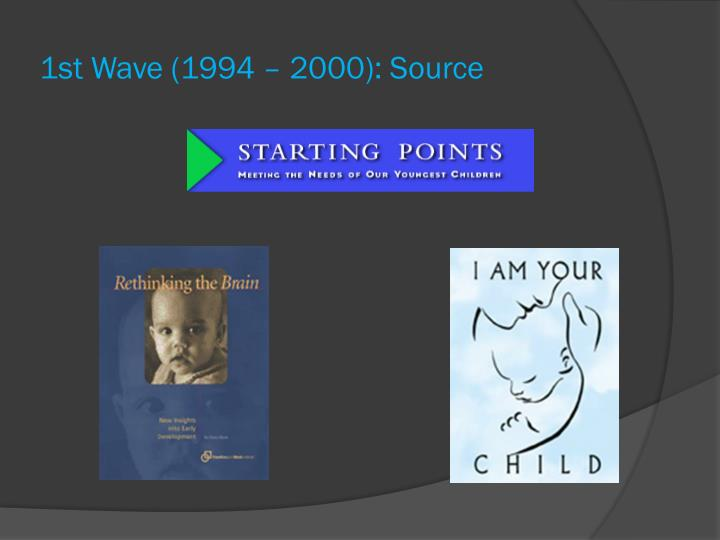 1st Wave (1994 – 2000): Source