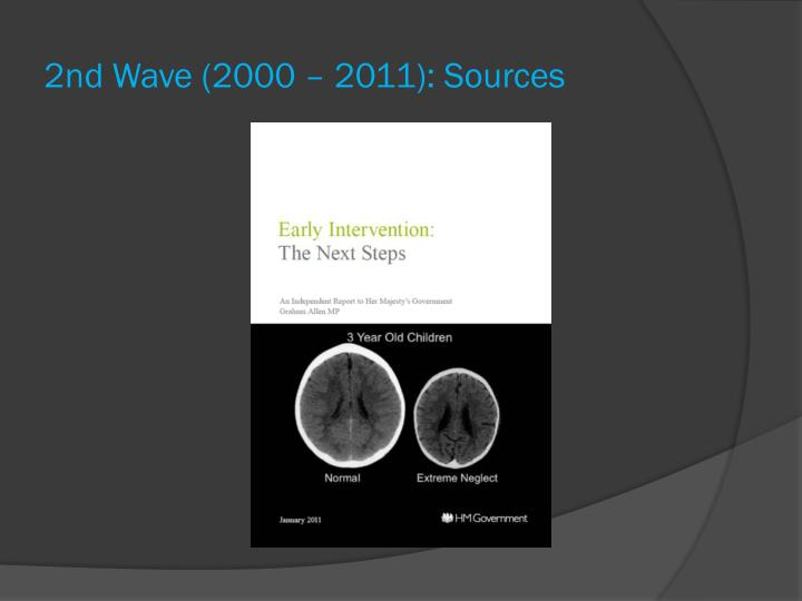 2nd Wave (2000 – 2011): Sources