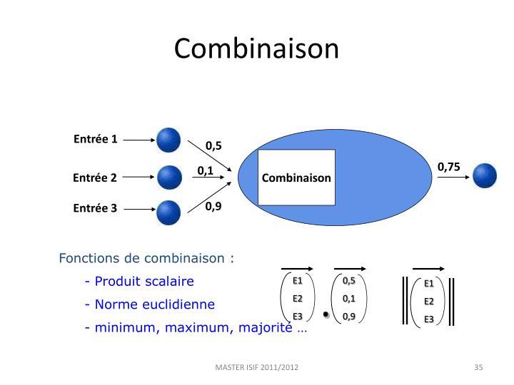 Combinaison