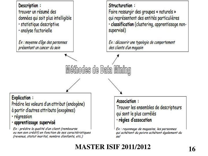 MASTER ISIF 2011/2012