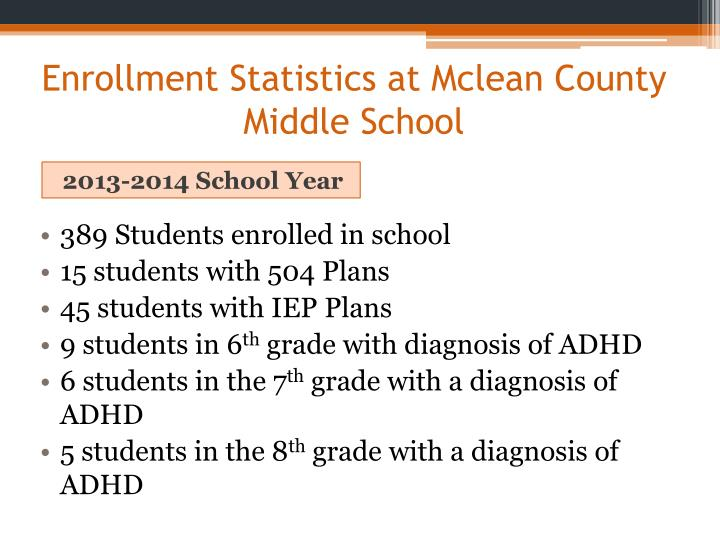 Enrollment Statistics at Mclean County Middle School