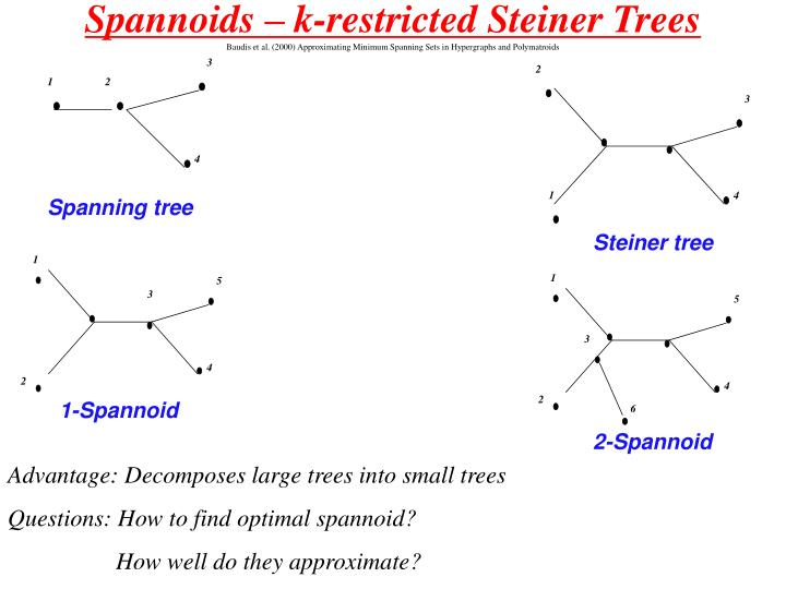 Spannoids – k-restricted Steiner Trees
