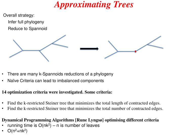 Approximating Trees