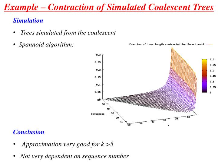 Example – Contraction of Simulated Coalescent Trees
