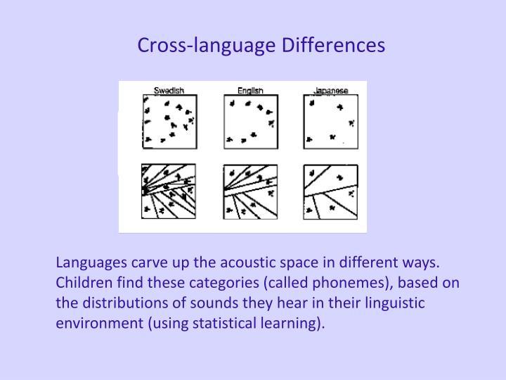Cross-language Differences