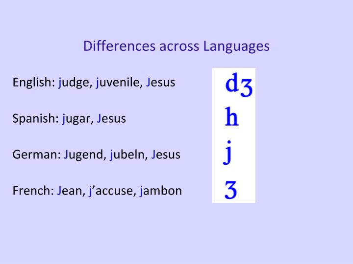 Differences across Languages