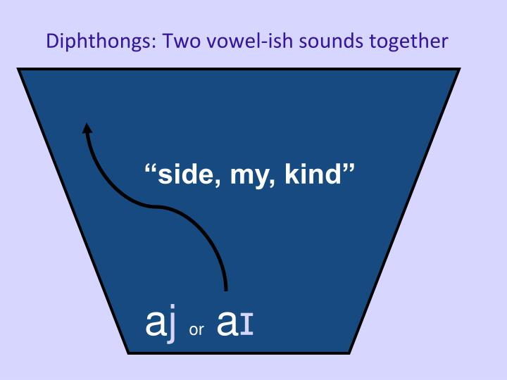 Diphthongs: Two vowel-ish sounds together