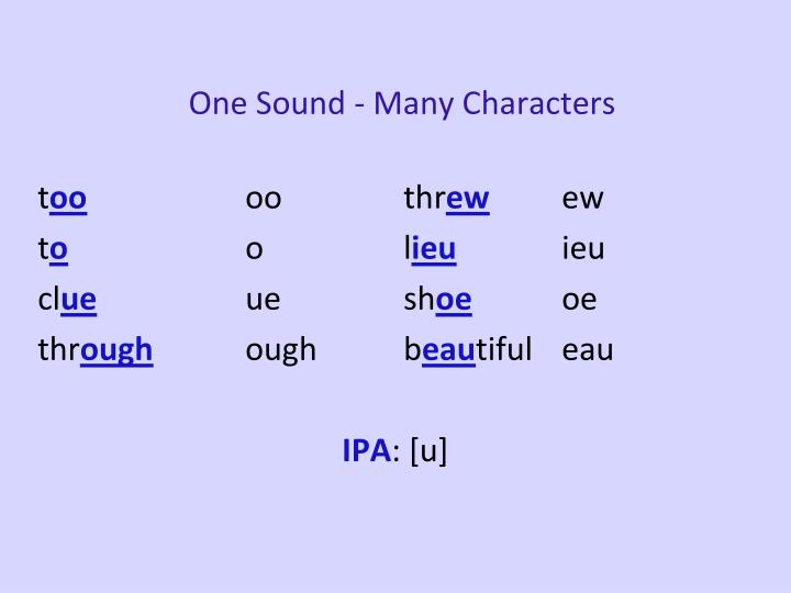 One Sound - Many Characters