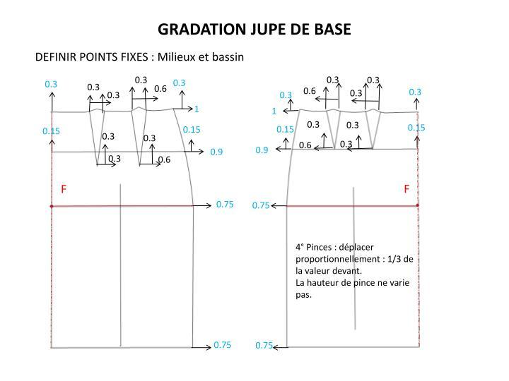 GRADATION JUPE DE BASE