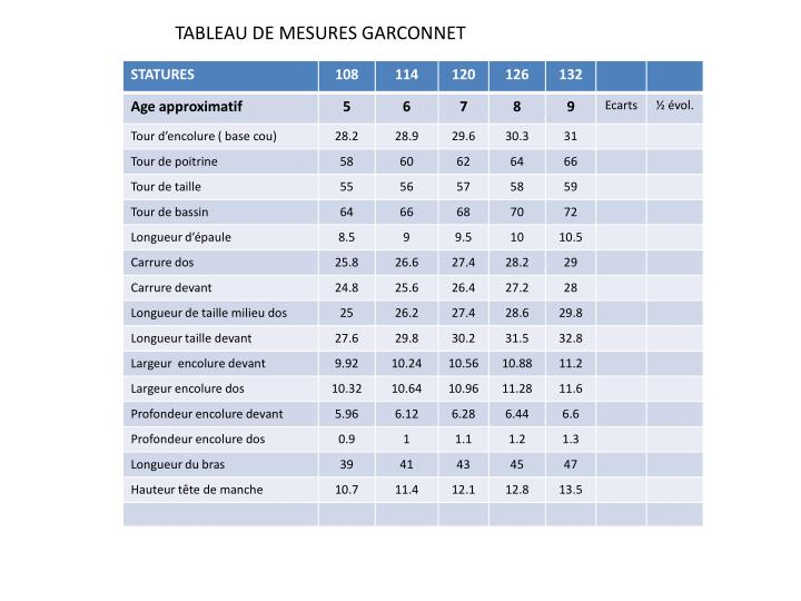 TABLEAU DE MESURES GARCONNET