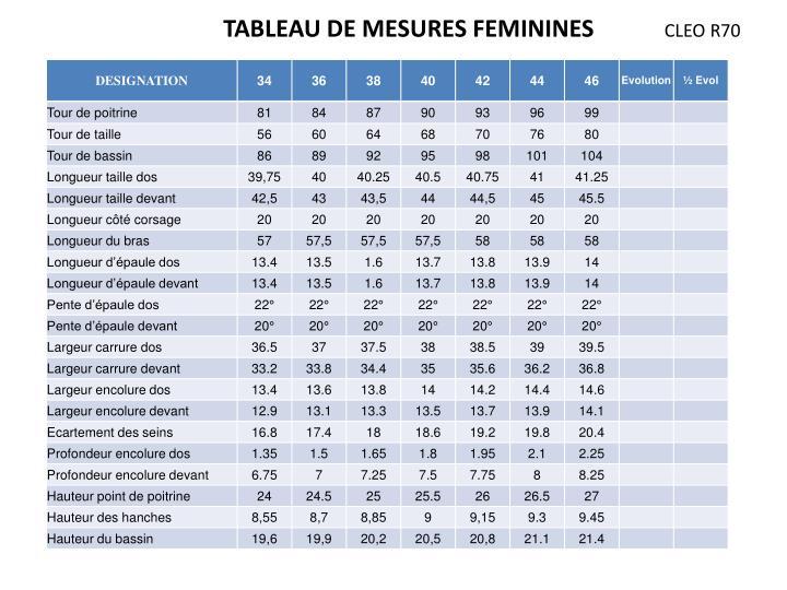TABLEAU DE MESURES FEMININES