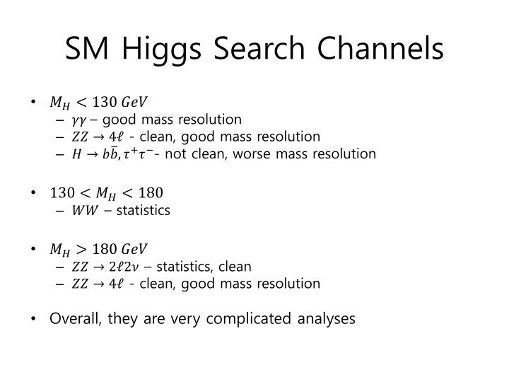 SM Higgs Search