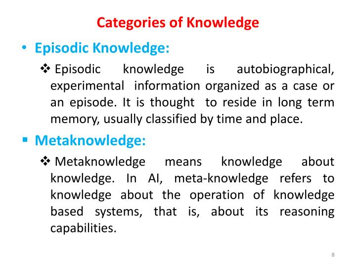 Categories of Knowledge