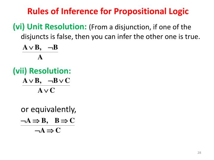 Rules of Inference for Propositional Logic