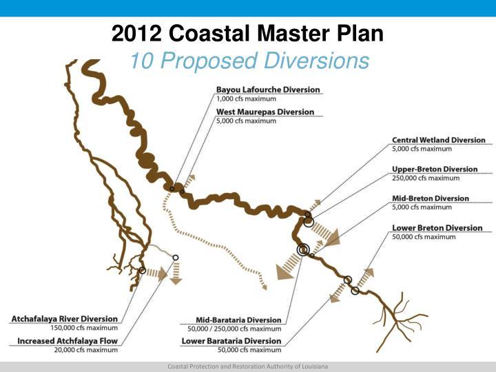 2012 Coastal Master Plan