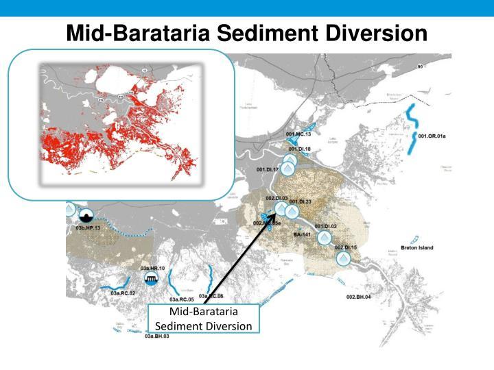 Mid-Barataria Sediment Diversion