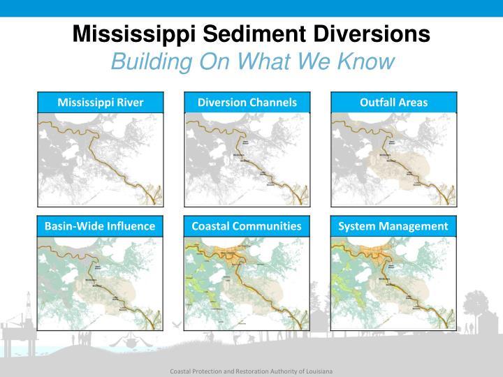 Mississippi Sediment Diversions