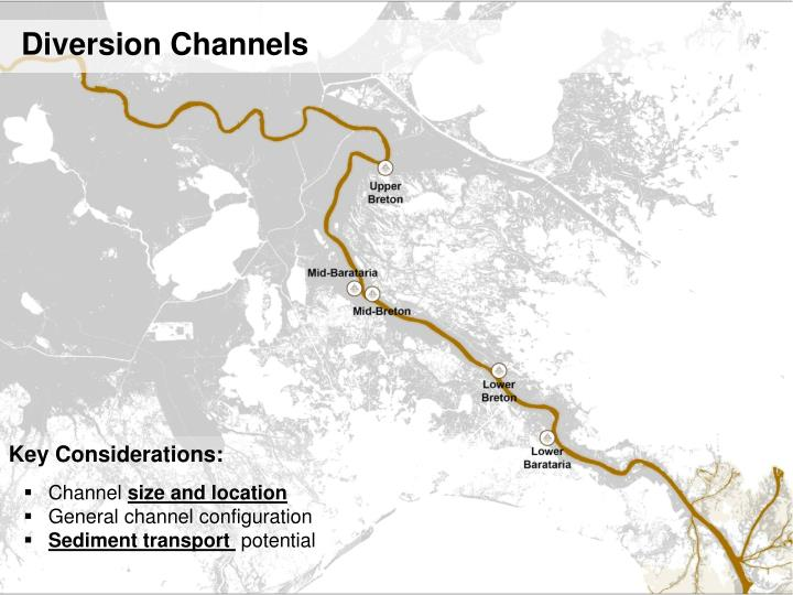 Diversion Channels