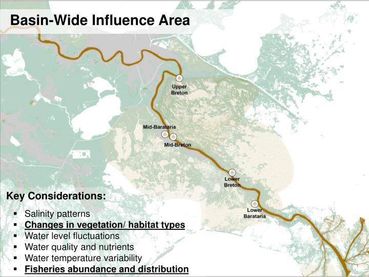 Basin-Wide Influence Area