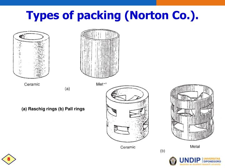 Ppt Perancangan Packed Tower Powerpoint Presentation