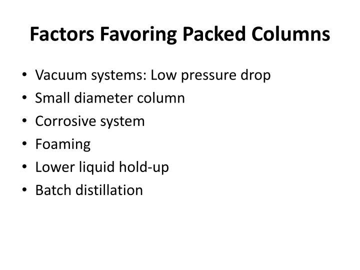 Factors Favoring