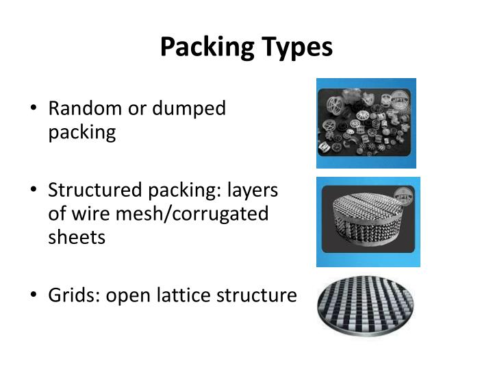 Packing Types