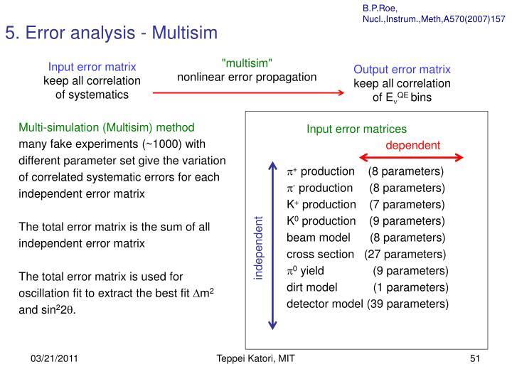 5. Error analysis - Multisim