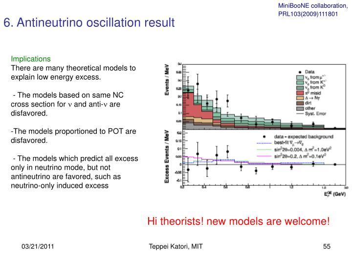 6. Antineutrino oscillation result