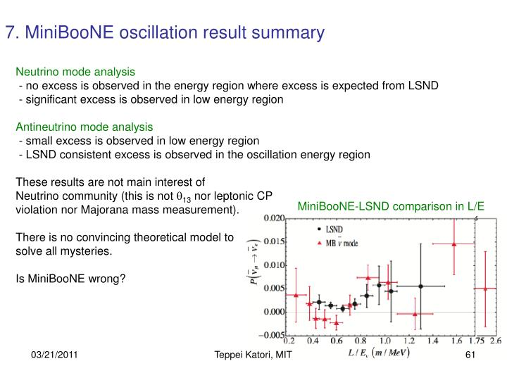 7. MiniBooNE oscillation result summary
