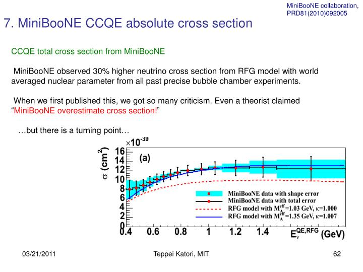 7. MiniBooNE CCQE absolute cross section