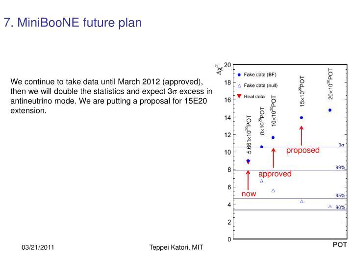 7. MiniBooNE future plan