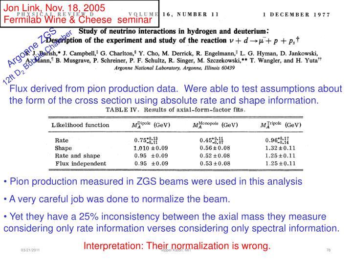 Jon Link, Nov. 18, 2005