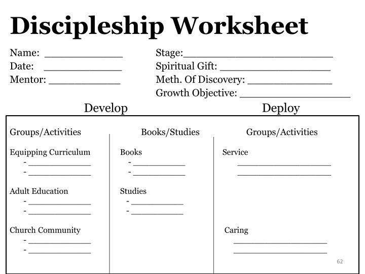 Discipleship Worksheet