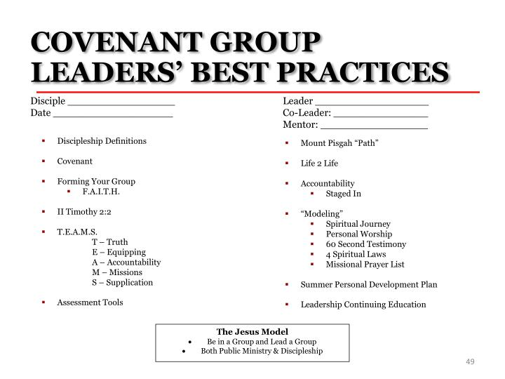 COVENANT GROUP LEADERS' BEST PRACTICES