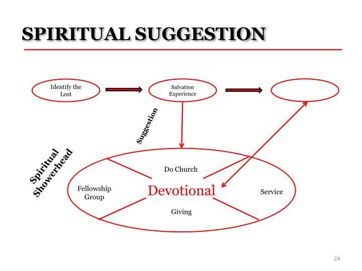SPIRITUAL SUGGESTION