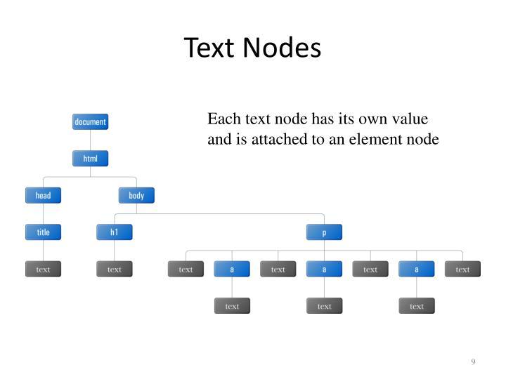Text Nodes