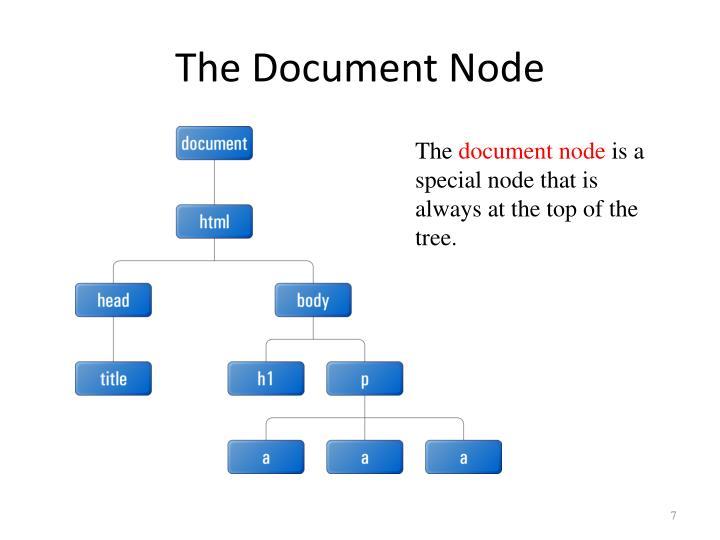 The Document Node