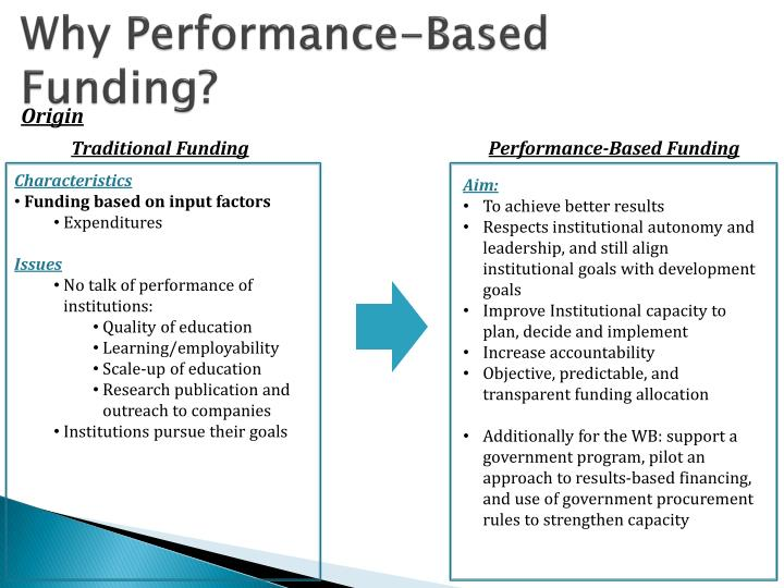 Why performance based funding