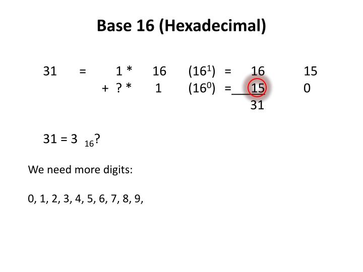Base 16 (Hexadecimal)