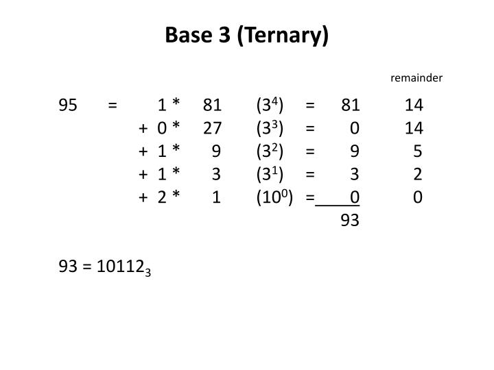 Base 3 (Ternary)