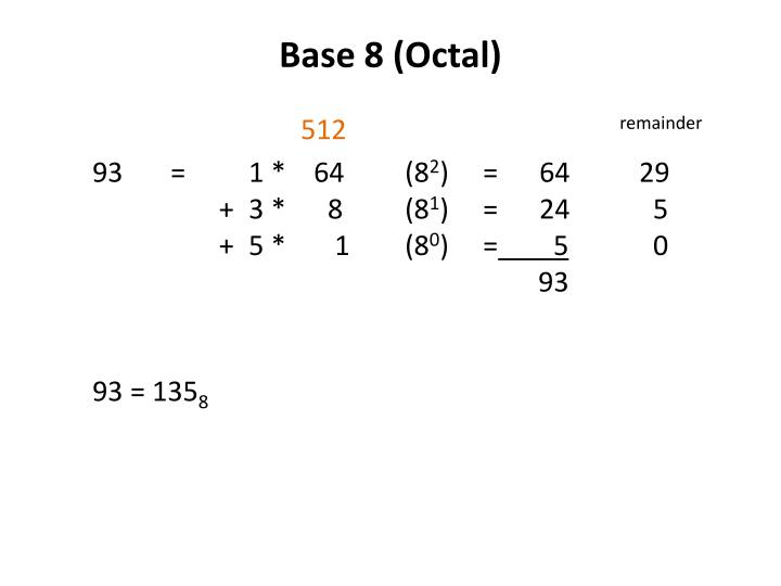 Base 8 (Octal)