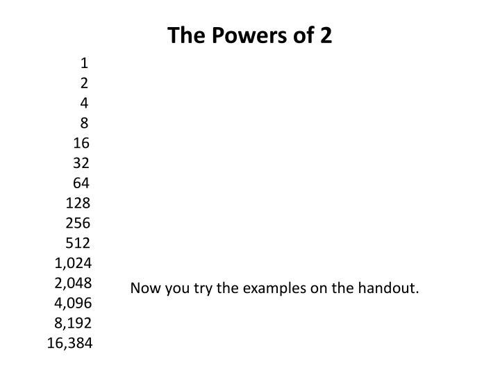 The Powers of 2
