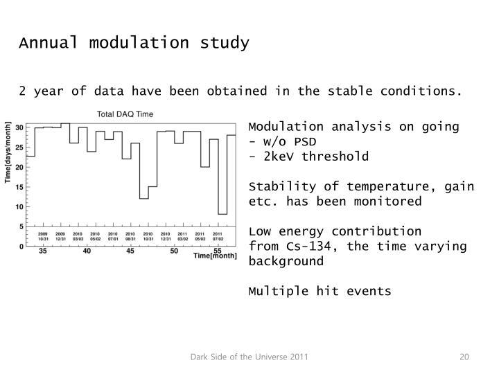 Annual modulation study