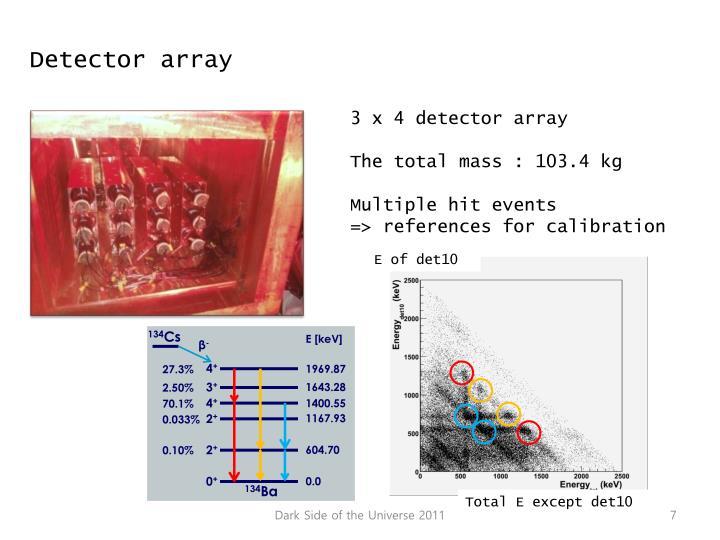 Detector array