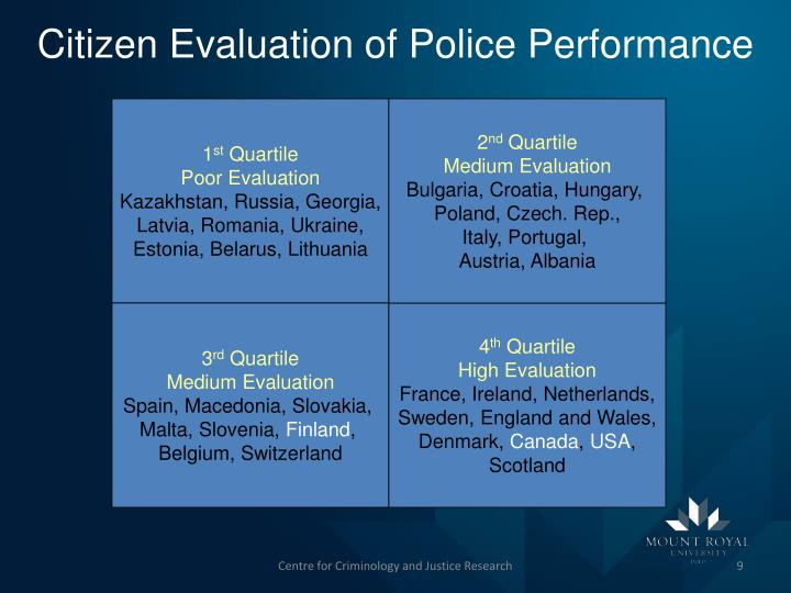Citizen Evaluation of Police Performance