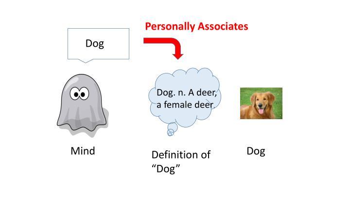 Personally Associates
