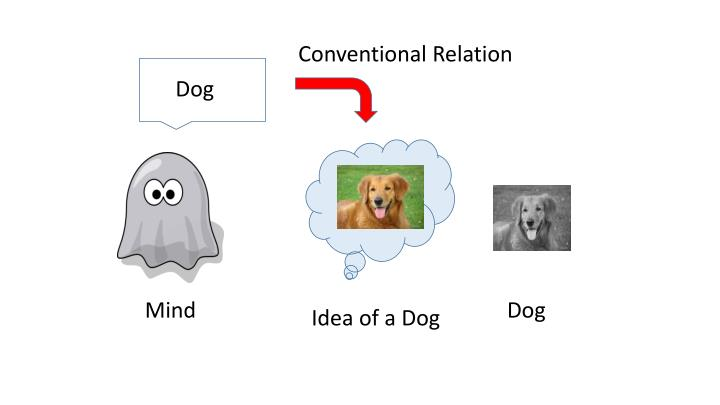 Conventional Relation