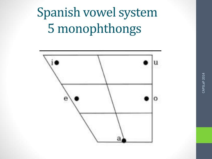 Spanish vowel system